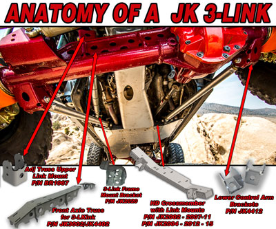 JK Front 3 Link Suspension